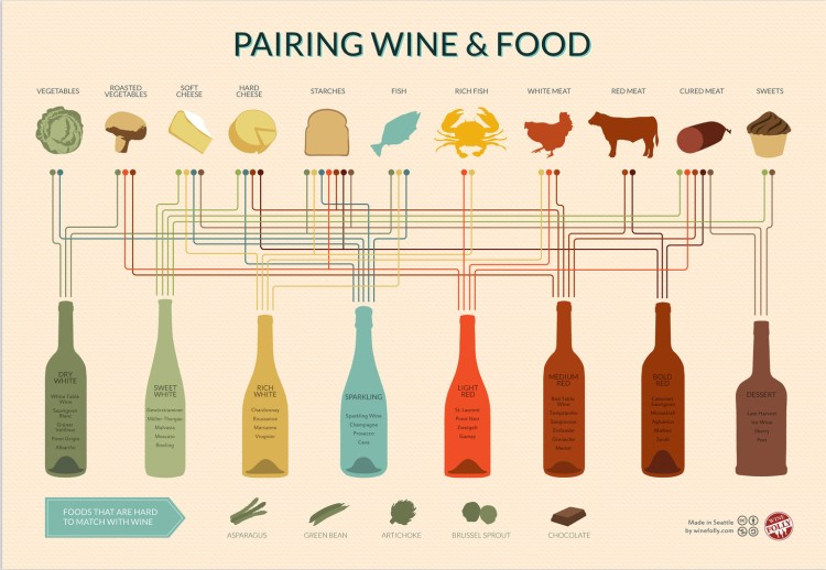 prints-wine-and-food-pairing