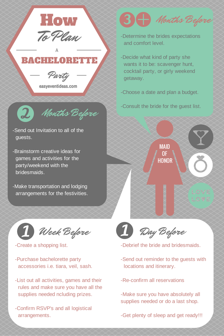 how to plan a bachelorette party easy event ideas