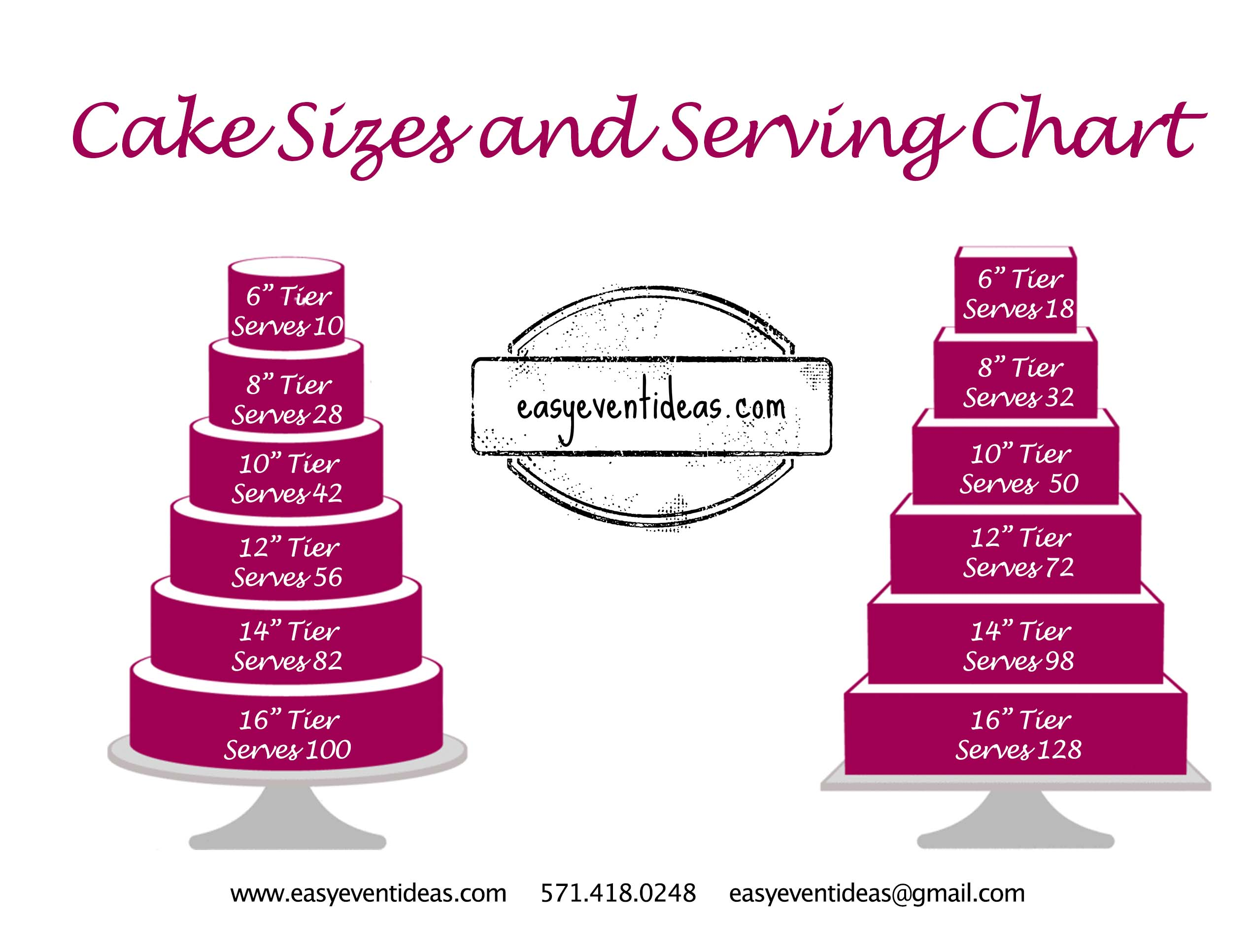 Cake Size And Serving Chart Easy Event Ideas