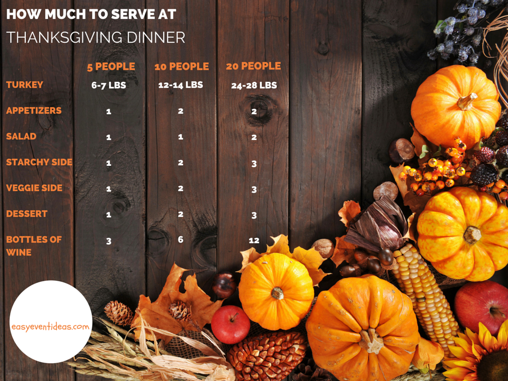 Thanksgiving easy event ideas for What to serve for thanksgiving lunch