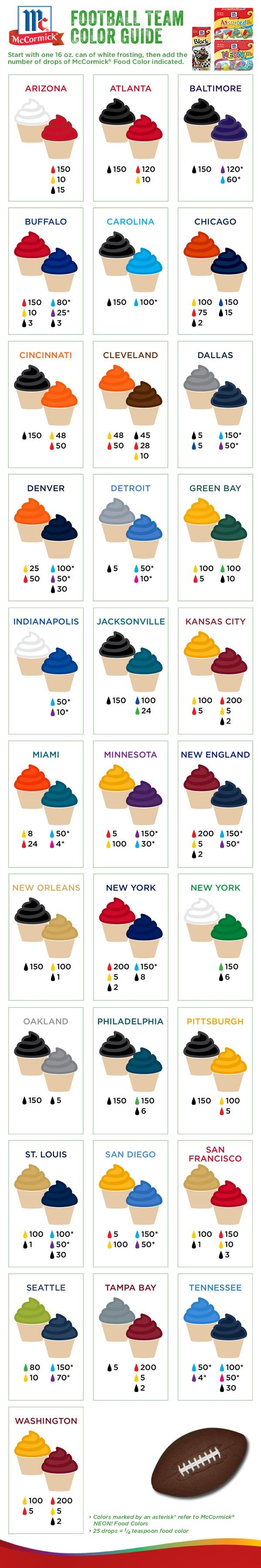 Frosting Coloring Chart