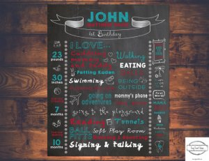 First Birthday Personalized Sign